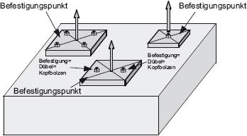 bemessung von befestigungen in beton. Black Bedroom Furniture Sets. Home Design Ideas
