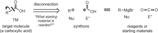 rules of retrosynthesis Diels-alder retrosynthesis the diels-alder reaction, or [4 + 2] cycloaddition, is the best method we have for contructing 6-membered rings learning how to do a retrosynthetic analysis (that is, to look at the product and work out.