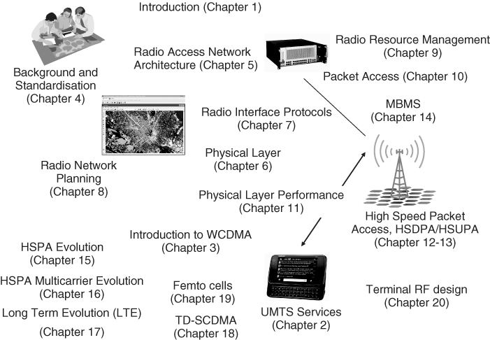 an introduction to the evolution of commercial radio The evolution of banks and financial intermediation: framing the analysis 1introduction  a run on the liabilities of issuers of asset-backed commercial.