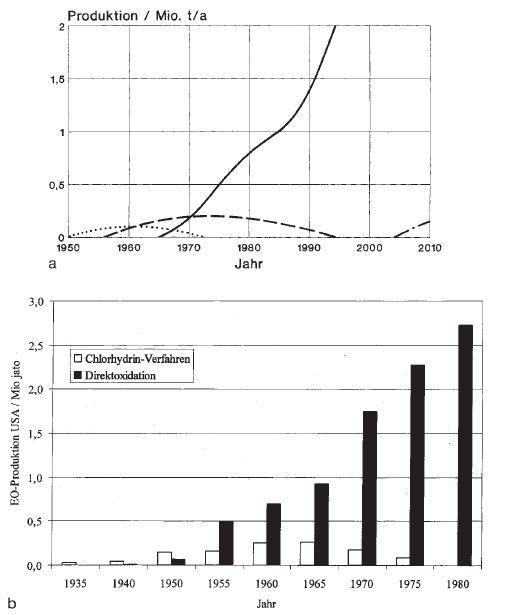 buy Patente in technologieorientierten Mergers