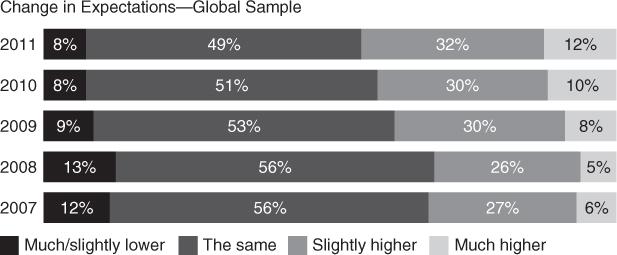 download NMR Methods