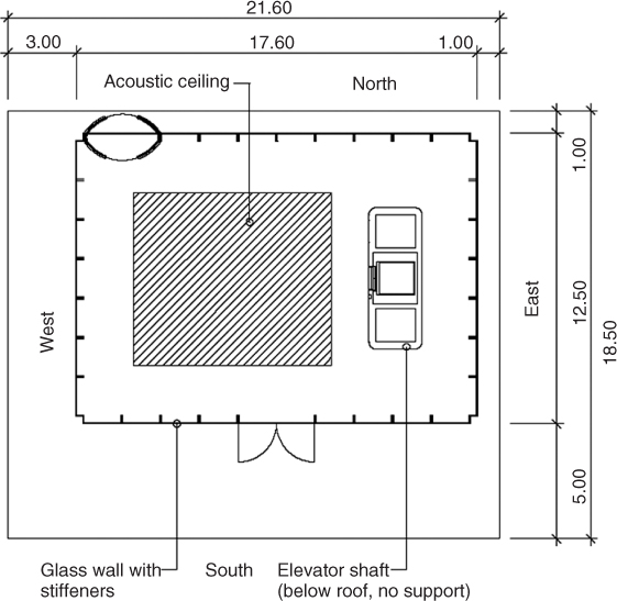 shop combinatoire et représentation du groupe symétrique actes de la table ronde du cnrs tenue