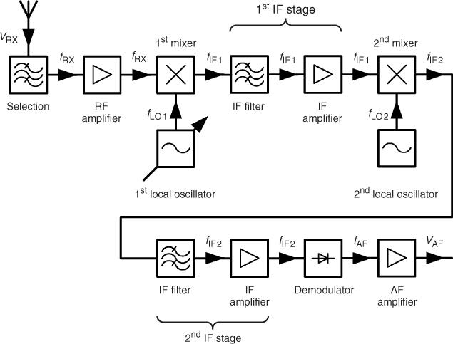 buy Physik kompakt 2: Elektrodynamik und Elektromagnetische