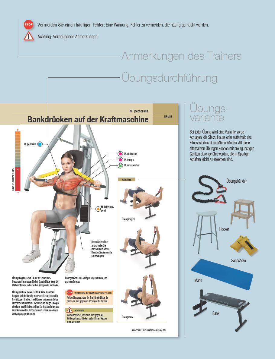 Fantastisch Krafttraining Anatomie Delavier Galerie - Anatomie Ideen ...